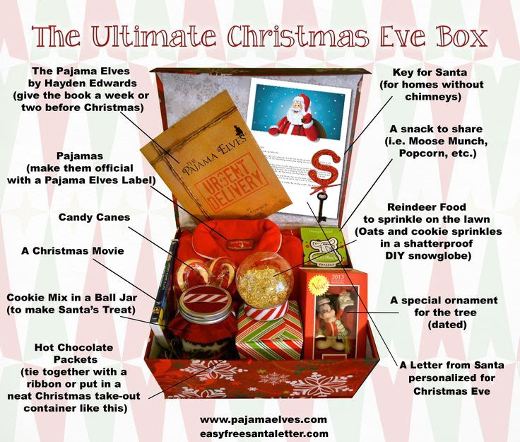 Christmas Eve Activities.10 Christmas Eve Traditions For Your Family Letters From